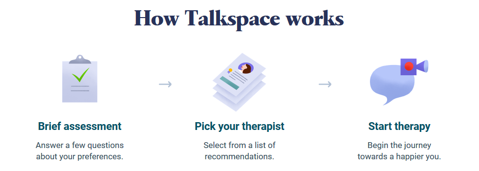 how talkspace works