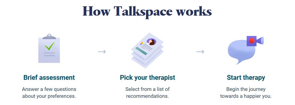 how talkspace works